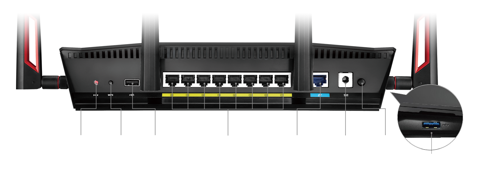 8 Gigabit LAN ports – twice the number most routers provide – making RT-AC88U your digital home hub