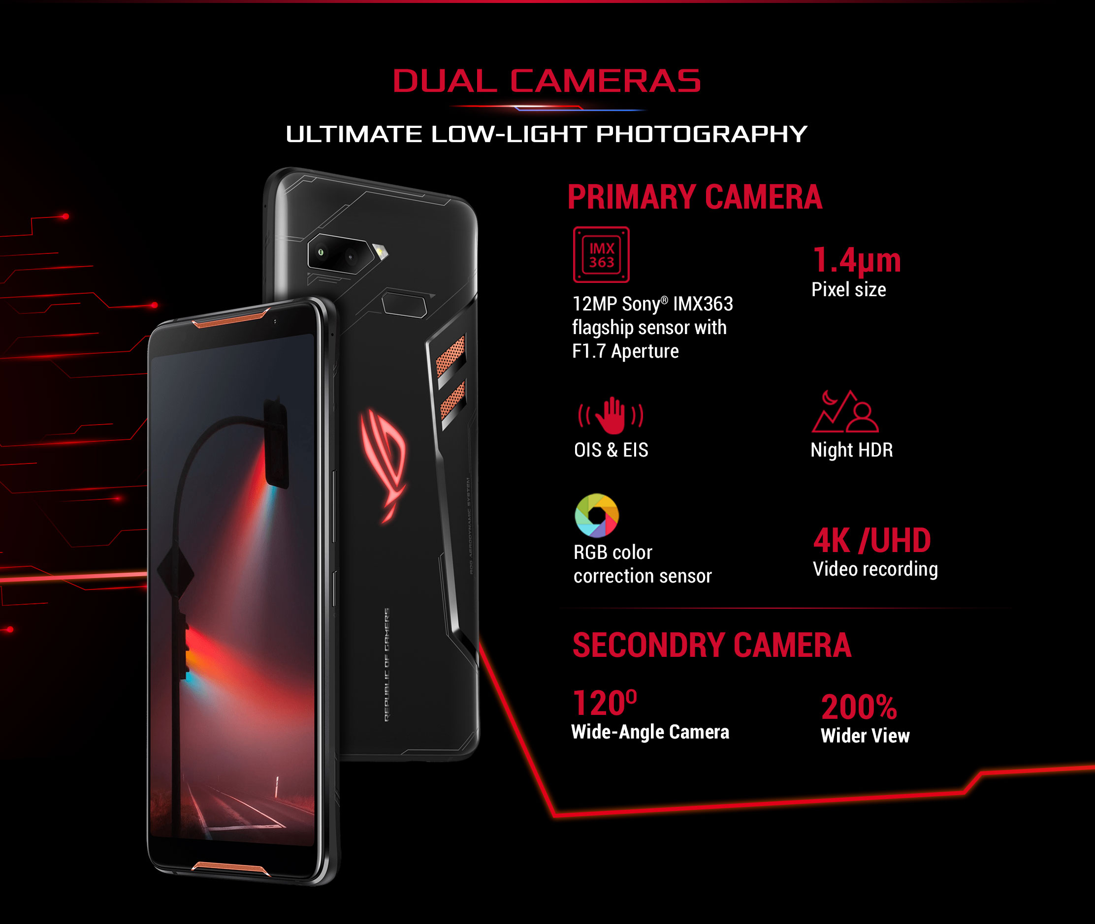 ROG Phone (ZS602KL) | All Phones | ASUS India