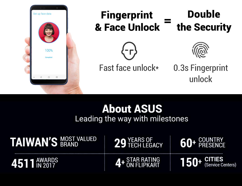ZenFone Max Pro (ZB601KL) | All Phones | ASUS India