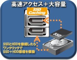SSDとHDDの同時使用でアクセス速度と記録容量の両立を行う「SSD Caching」