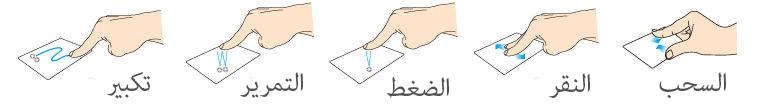 Smart Gesture Technology