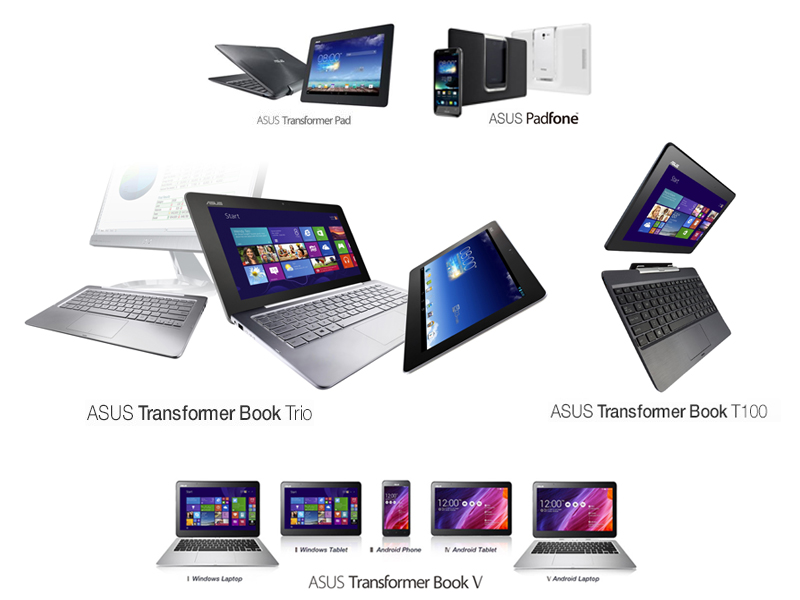 ASUS Transformer Book V แนวคิดในการออกแบบด้วย Transformation แปลงร่างอุปกรณ์ไอที