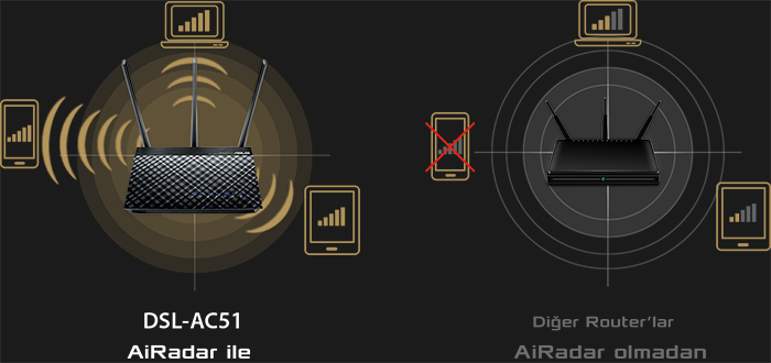 ASUS AiRadar intelligently improves wireless connections