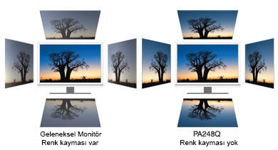Optimal HD A+ IPS Panel