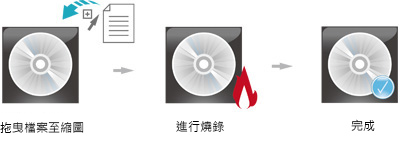 Burn discs in three simple steps