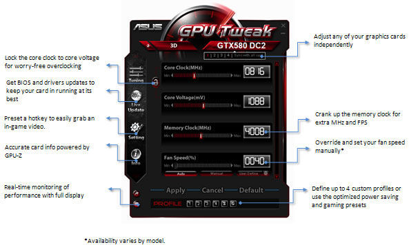 I need an alternative to MSI Afterburner - Overclock net - An