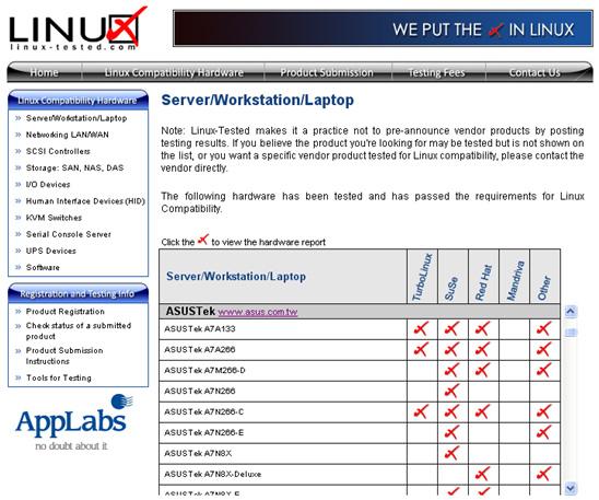 Las ventajas de Windows original - Server - Linux