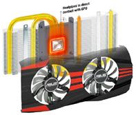DirectCU II with SSU architecture: 20% cooler, 3X quieter