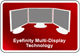 AMD Eyefinity Technology