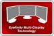 AMD Eyefinity Technology