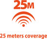 25 meters coverage