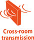 Cross-room transmission
