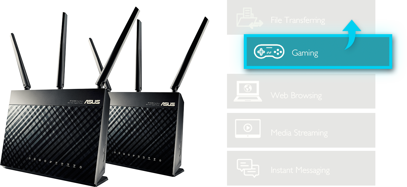 ASUS RT-AC86U router allows users to select a type of traffic and prioritized the packets in them by setting adaptive QoS in ASUSWRT.