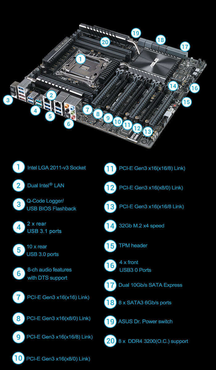 X99 E Ws Usb 31 Motherboards Asus Usa Accessories Others Repair Parts X3 Motherboard Circuit Board Workstation Exclusive