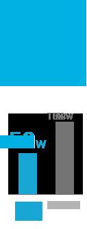 ASUS EATX DDR4 LGA 2011-3 Motherboards X99-E WS USB 3.1