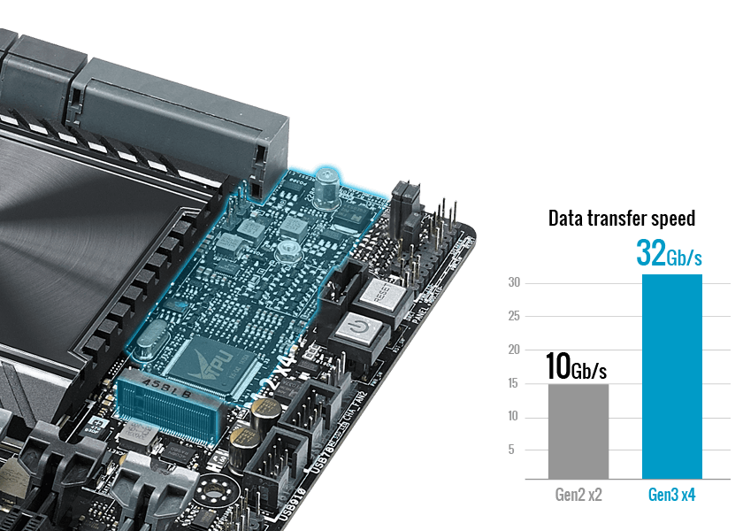 ASUS X99-E WS ASMedia USB 3.0 Treiber Windows 10