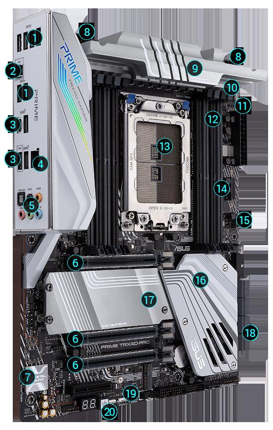 Prime TRX40-Pro
