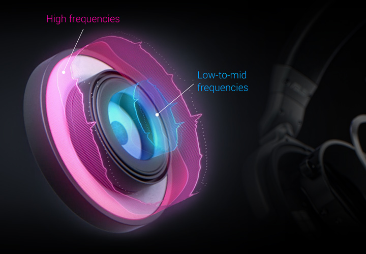 ROG Delta | Headphones & Headsets | ASUS Global