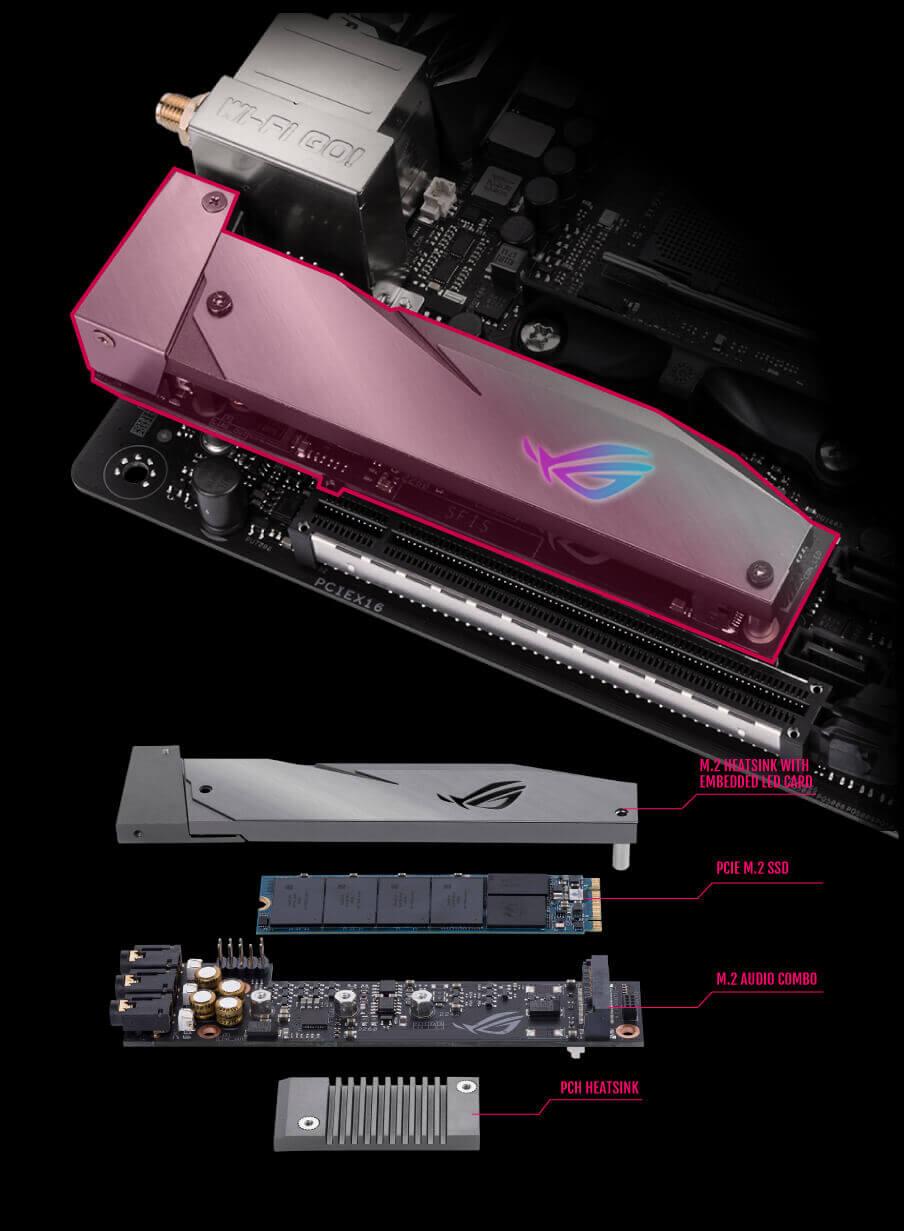 Rog Strix X370 I Gaming Motherboards Asus Usa Simple Audio Amplifier 2800w Circuit Diagram Nonstopfree Electronic Drives And Supremefx Circuitry Above The Mainboard To Minimize Lateral Signal Interference Its Neatly Covered By A Stylish Heatsink Thats