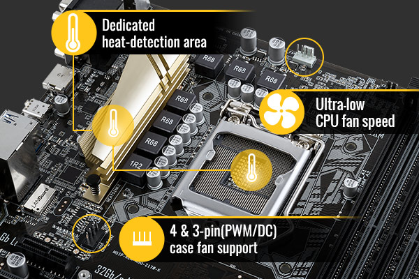 ASUS H170-PRO Driver for Windows Mac