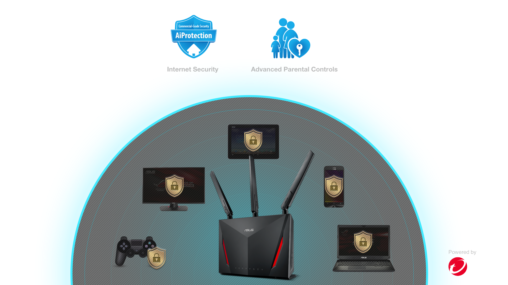 AiProtection Pro protects all connected devices within your network. While Advanced Parental Controls helps you to protect your family even more.