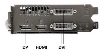 ASUS GTX680-DC2G-4GD5 Graphics Card Linux