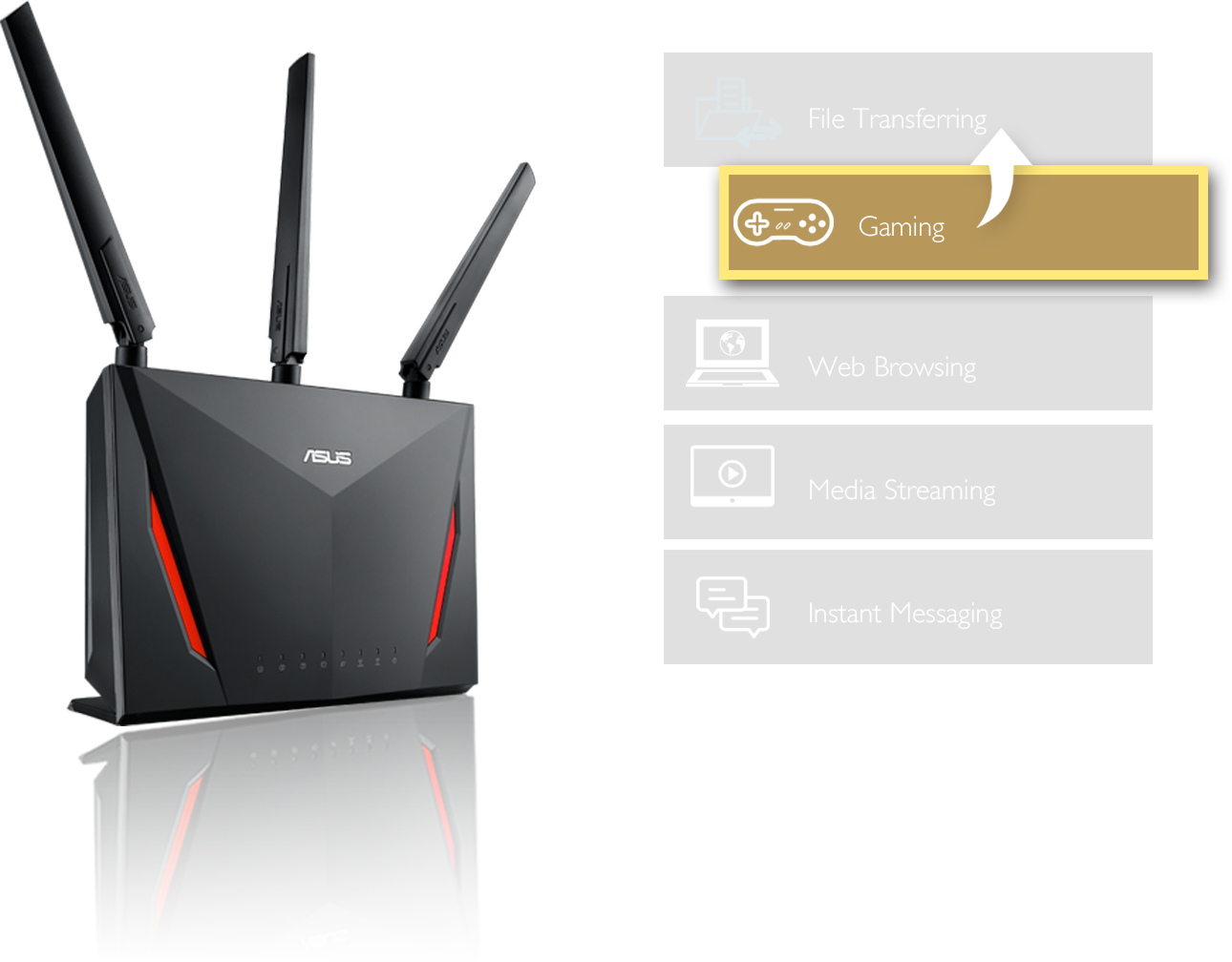 ASUS RT-AC2900 router allows users to select a type of traffic and prioritized the packets in them by setting adaptive QoS in ASUSWRT.