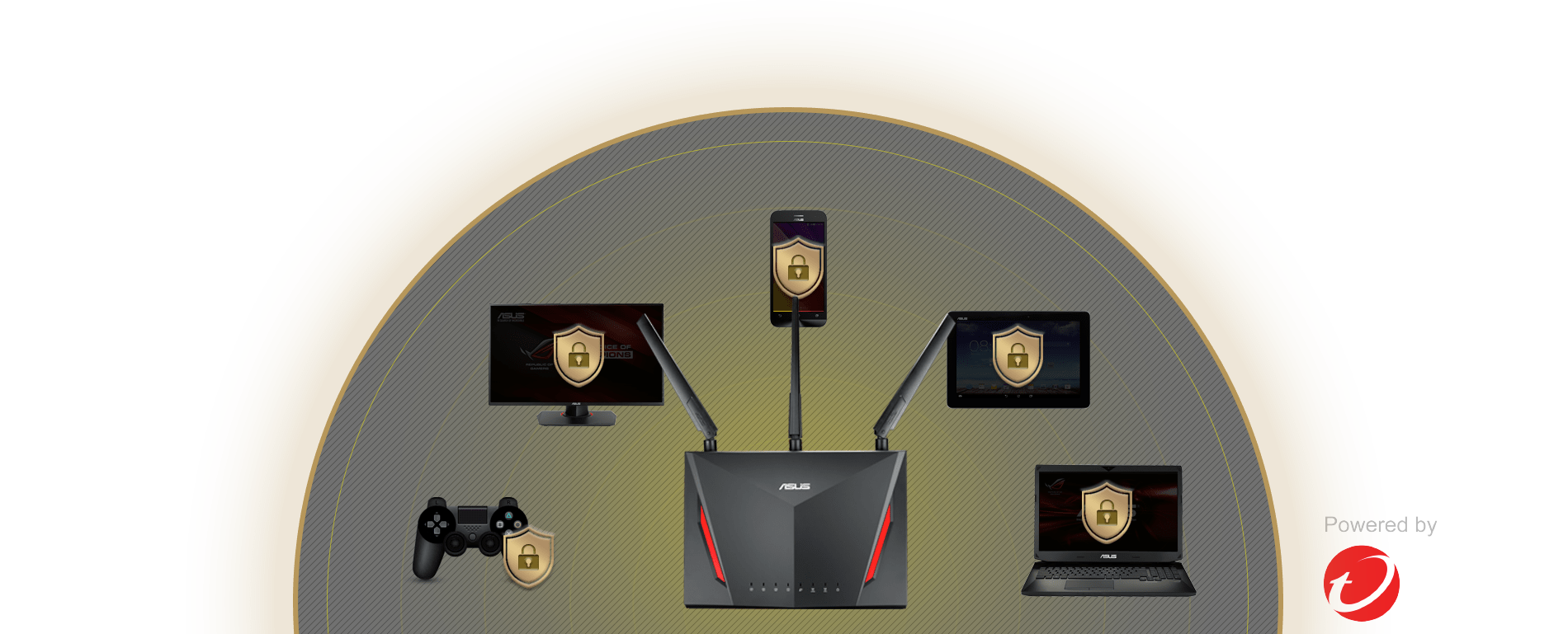 ASUS RT-AC2900 router features AiProtection providing internet security for all connected devices