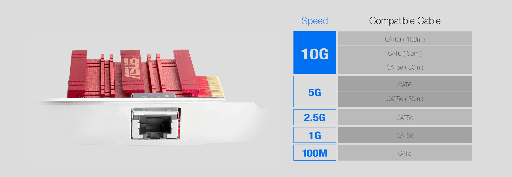 The RJ45 port on XG-C100C gives you easy migration to futuristic 10G speed on acessible copper network cable.