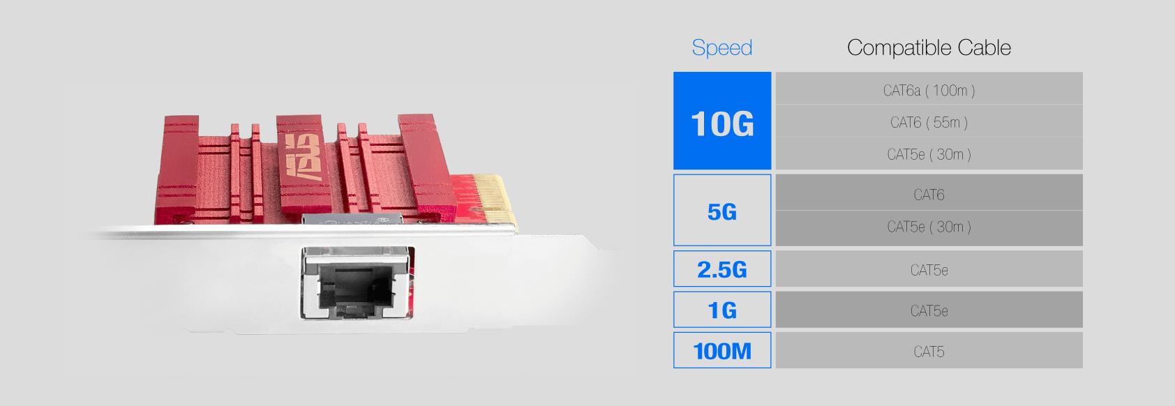 Le port RJ45 du XG-C100C facilite l'accès à un débit 10G via les câbles réseau en cuivre.