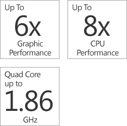 memopad 7 CPU Spec