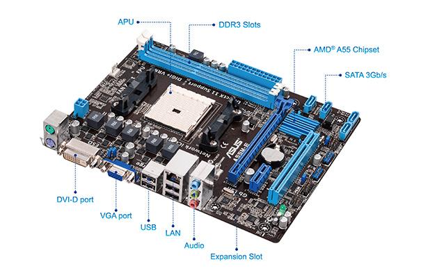 ASUS A55M-A Realtek Audio Drivers PC