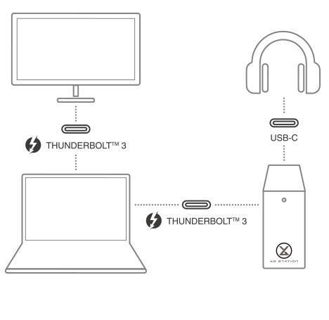 XG_Station_Pro_Setup_Diagram