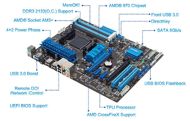 M5a97 R2 0 Motherboards Asus Usa