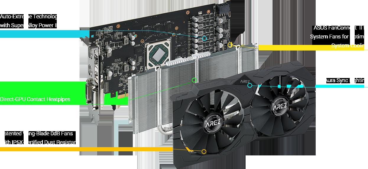 AREZ-STRIX-RX570-O4G-GAMING | Graphics Cards | ASUS USA