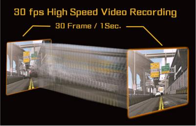 30 frames per second