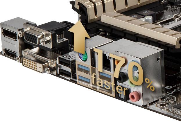 ASUS H97-PLUS Intel Graphics Driver FREE