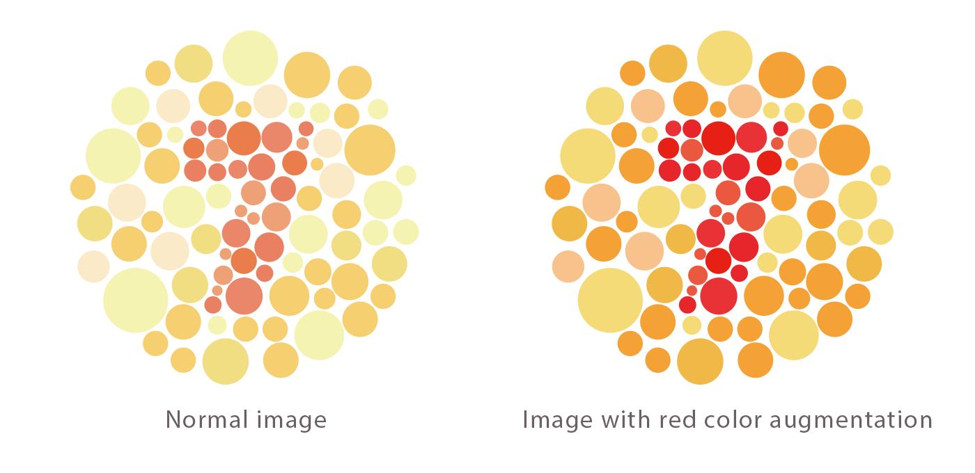 Режим поліпшеного колірного сприйняття