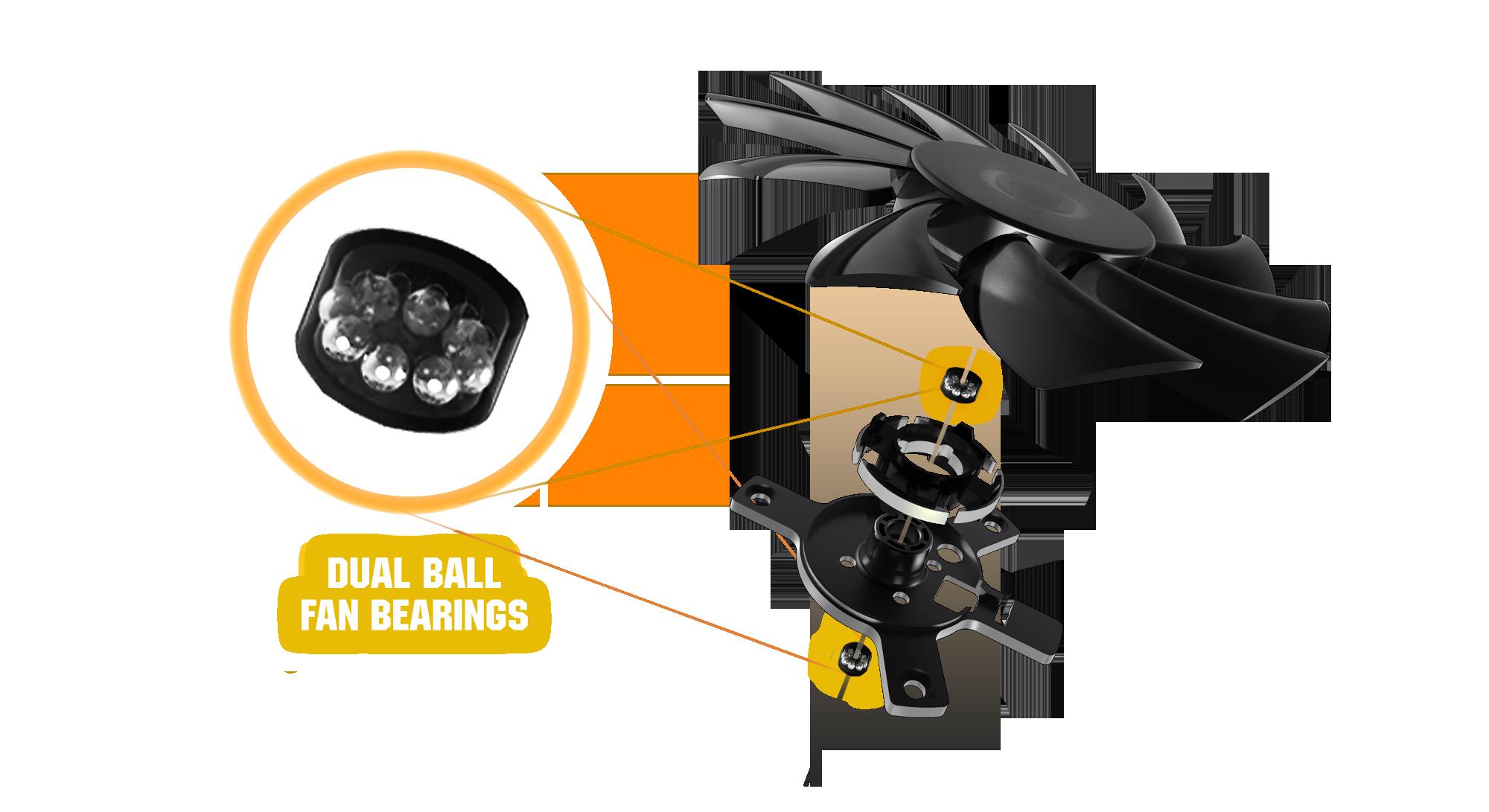 dual ball bearing%20 fans