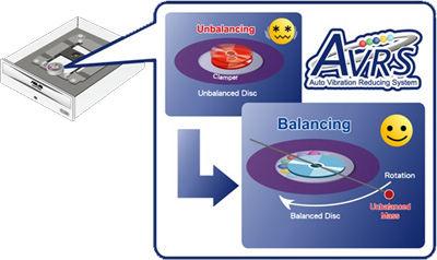 auto vibration reducing system