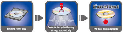 optimal tuning strategy
