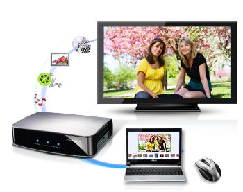 Instant Media Streaming from PC