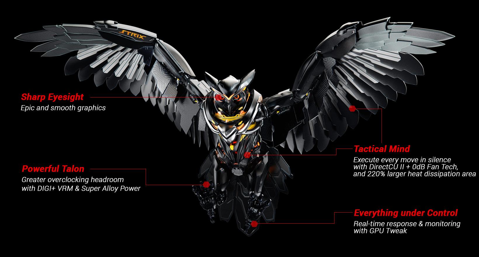 eagle ASUS STRIX GeForce GTX 780 6GB 4K Review