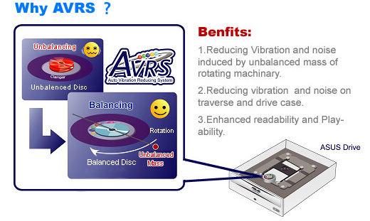Asus DVD-E616A2 64Bit