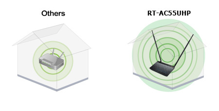 RT-AC55UHP with high power design and AiRadar boosts Wi-Fi range
