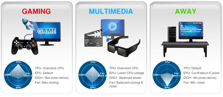 Description: http://www.asus.com/websites/global/products/9QxiE6DZEdR1sou1/4way_2.jpg