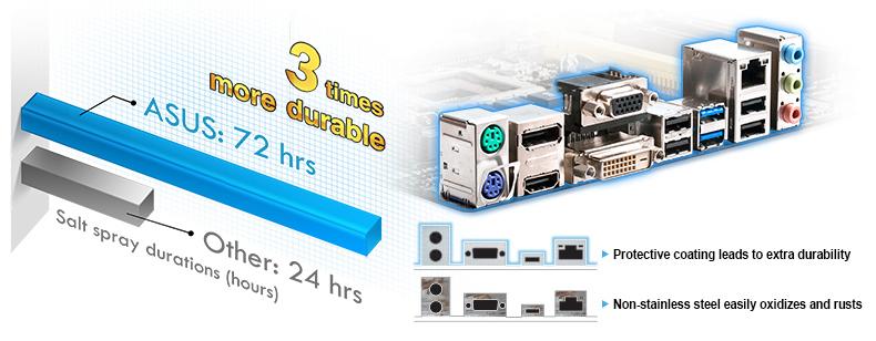 ASUS Z87-PRO (V EDITION) Intel Thunderbolt Drivers for Windows 7