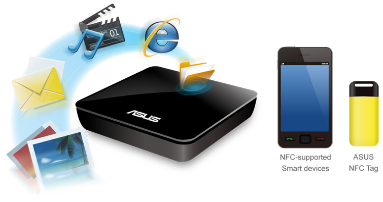 NFC EXPRESS | Motherboard Accessories | ASUS Global