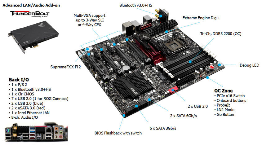 product overview Intel Core i7 990X Extreme Edition & ASUS Rampage III Black Edition Review