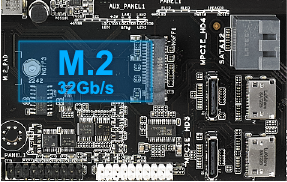 Speed up your system with M.2